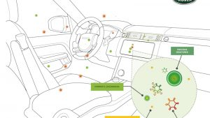 Land Rover will put a Covid-nuking air filtration system in future cars
