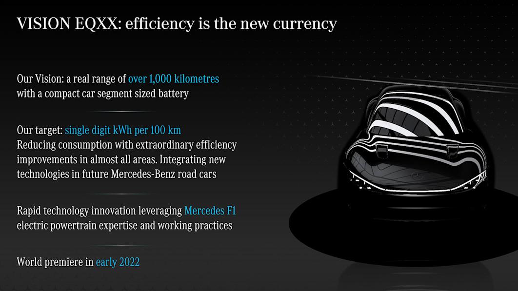 Mercedes-Benz teases Vision EQXX tech showcase again
